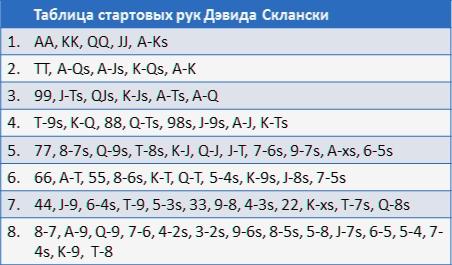 chart-startovykh-ruk-uchimsya-vyigryvat-3