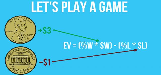 Расчет EV в покере