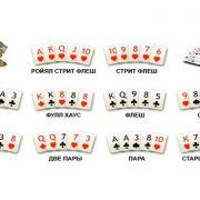 Значение комбинаций в покере