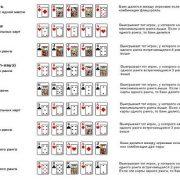 Эффективность таблицы комбинаций в покере